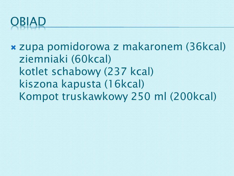 Obiad zupa pomidorowa z makaronem (36kcal) ziemniaki (60kcal) kotlet schabowy (237 kcal) kiszona kapusta (16kcal) Kompot truskawkowy 250 ml (200kcal)