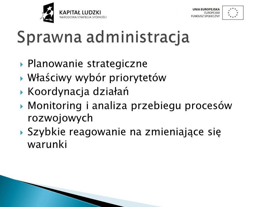Sprawna administracja
