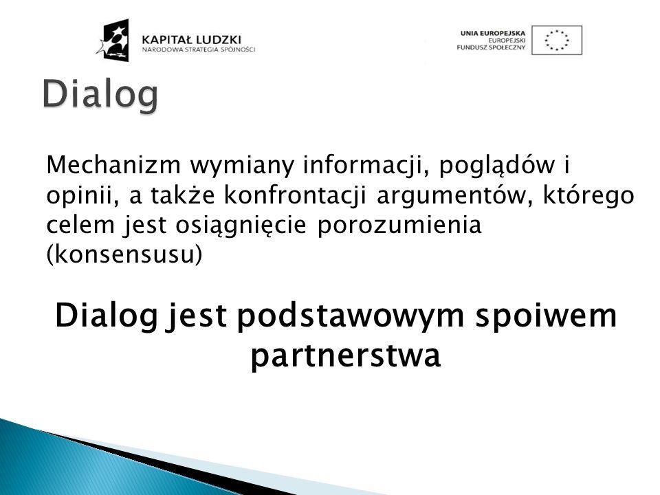 Dialog jest podstawowym spoiwem partnerstwa