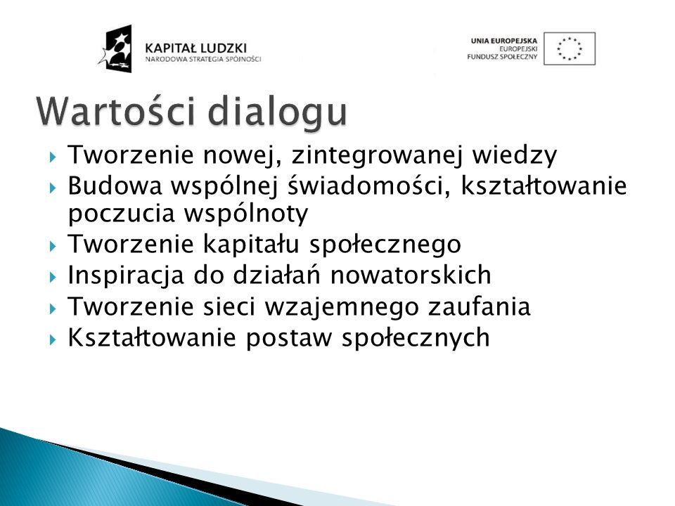 Wartości dialogu Tworzenie nowej, zintegrowanej wiedzy