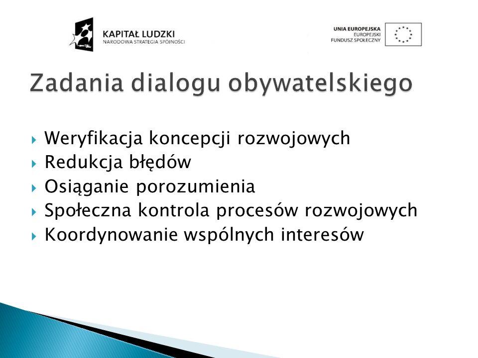 Zadania dialogu obywatelskiego