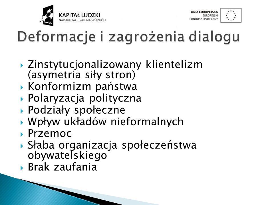 Deformacje i zagrożenia dialogu