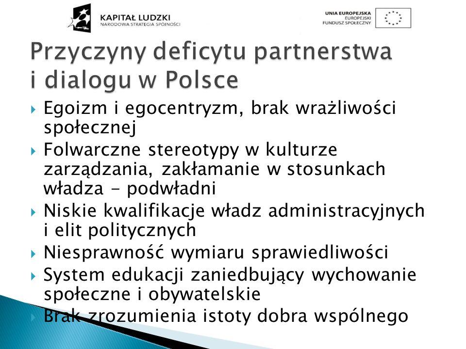 Przyczyny deficytu partnerstwa i dialogu w Polsce