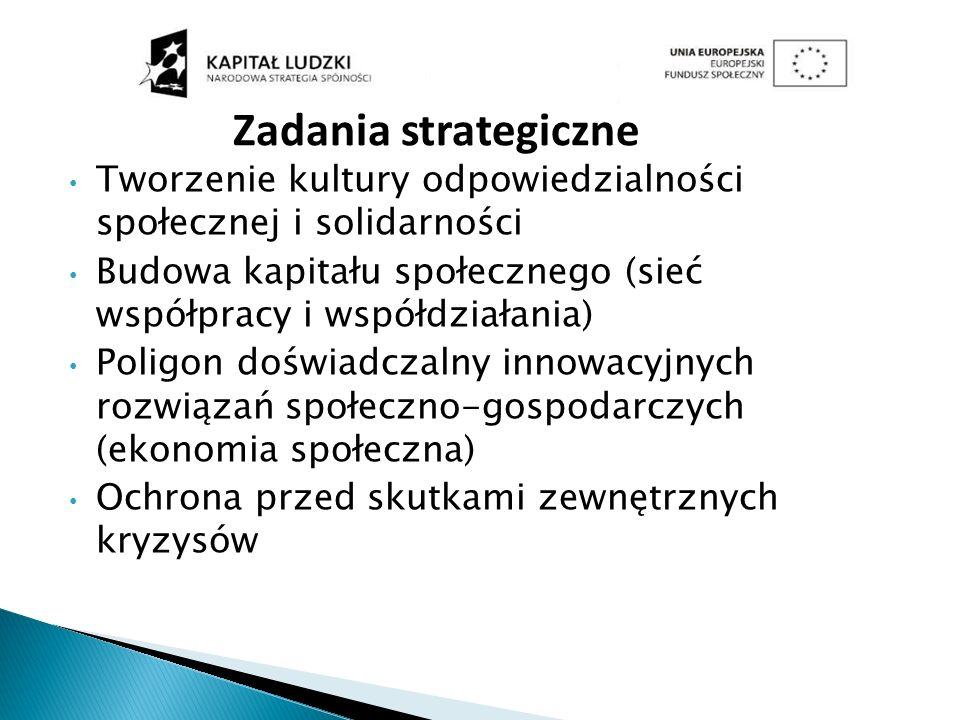 Zadania strategiczne Tworzenie kultury odpowiedzialności społecznej i solidarności. Budowa kapitału społecznego (sieć współpracy i współdziałania)