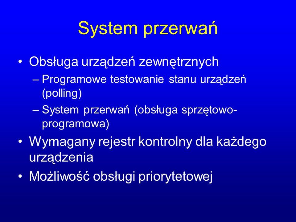System przerwań Obsługa urządzeń zewnętrznych