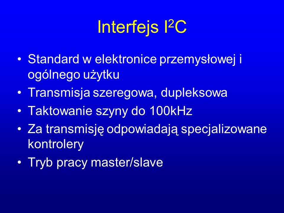 Interfejs I2C Standard w elektronice przemysłowej i ogólnego użytku
