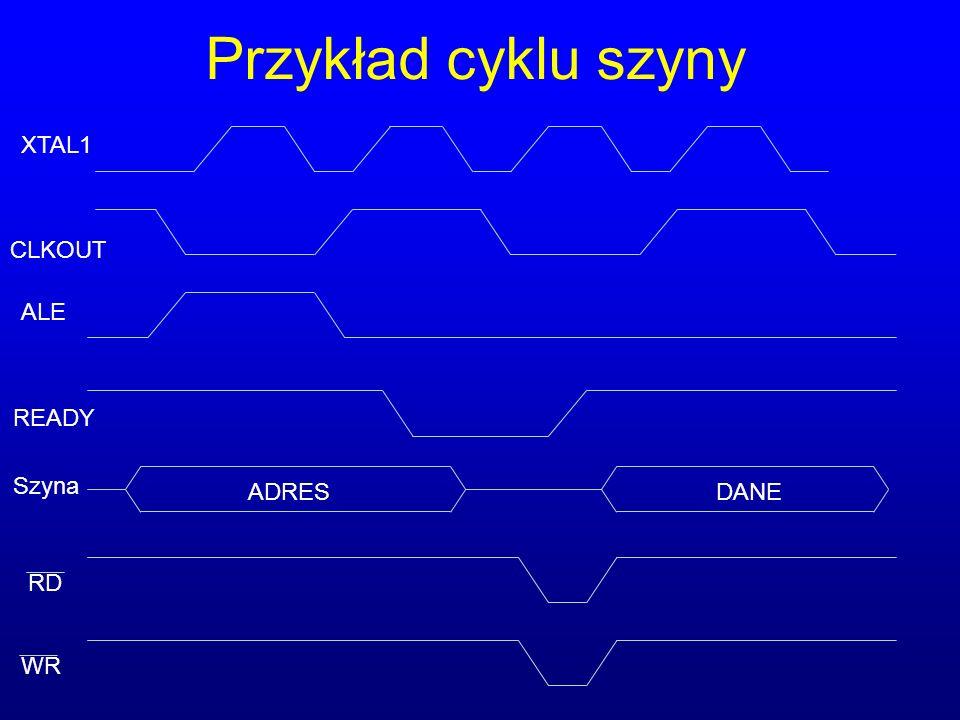 Przykład cyklu szyny XTAL1 CLKOUT ALE READY Szyna ADRES DANE RD WR