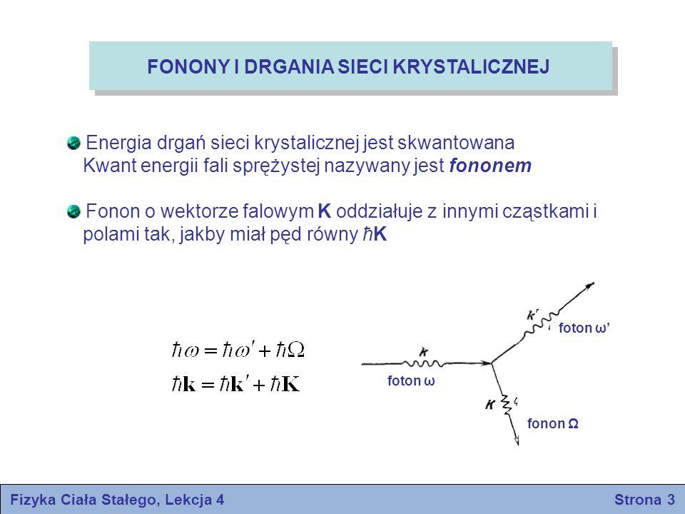 Fizyka Ciała Stałego, Lekcja 4 Strona 3