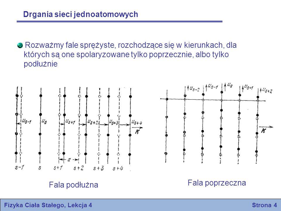 Fizyka Ciała Stałego, Lekcja 4 Strona 4