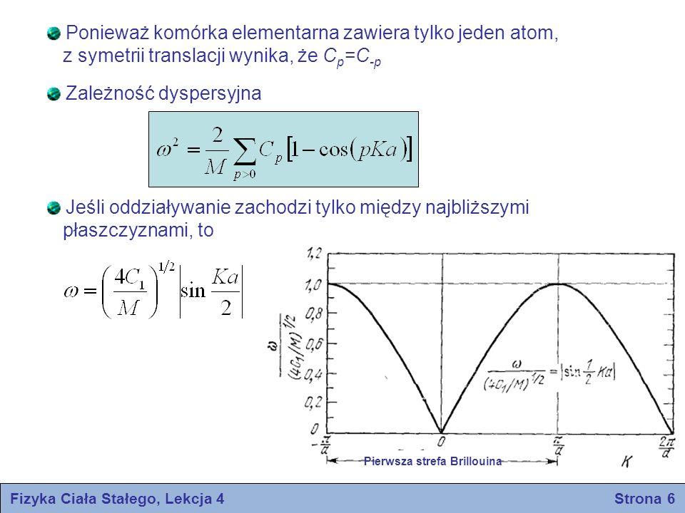 Fizyka Ciała Stałego, Lekcja 4 Strona 6