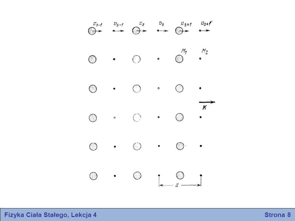 Fizyka Ciała Stałego, Lekcja 4 Strona 8