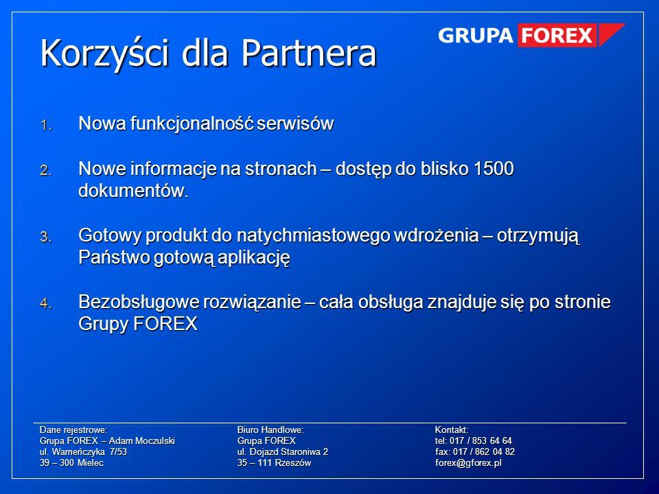 Korzyści dla Partnera Nowa funkcjonalność serwisów