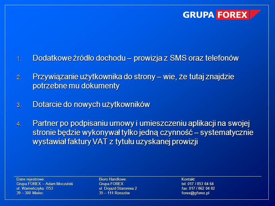 Grupa forex adam moczulski