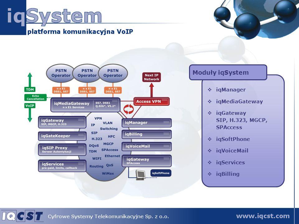 Moduły iqSystem iqManager iqMediaGateway