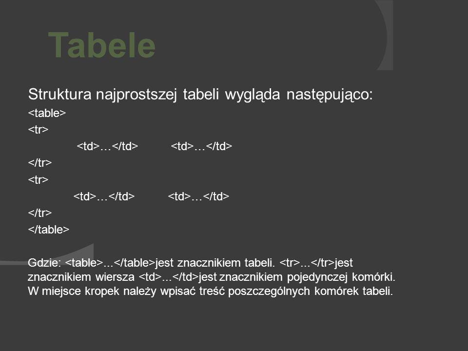 Tabele Struktura najprostszej tabeli wygląda następująco: