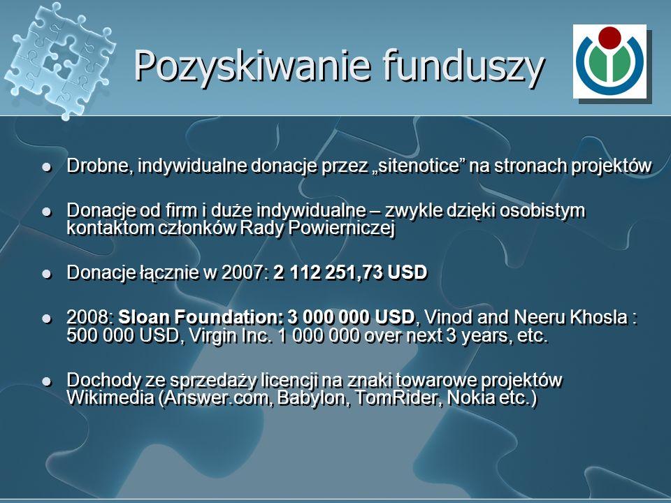 Pozyskiwanie funduszy