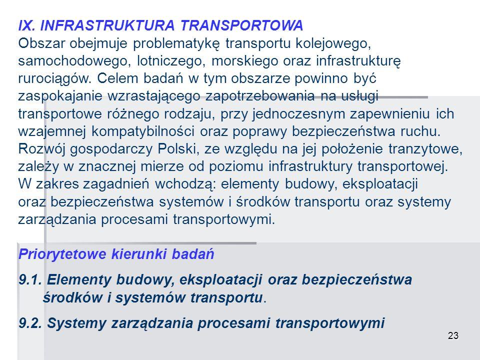IX. INFRASTRUKTURA TRANSPORTOWA