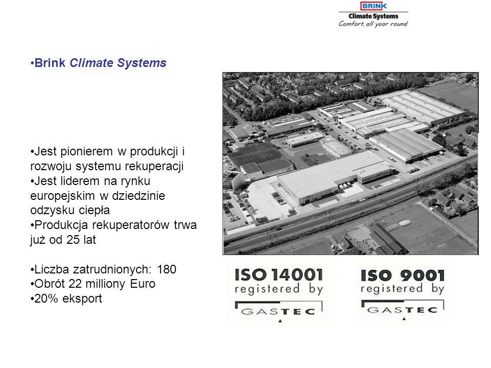 Brink Climate Systems Jest pionierem w produkcji i rozwoju systemu rekuperacji. Jest liderem na rynku europejskim w dziedzinie odzysku ciepła.