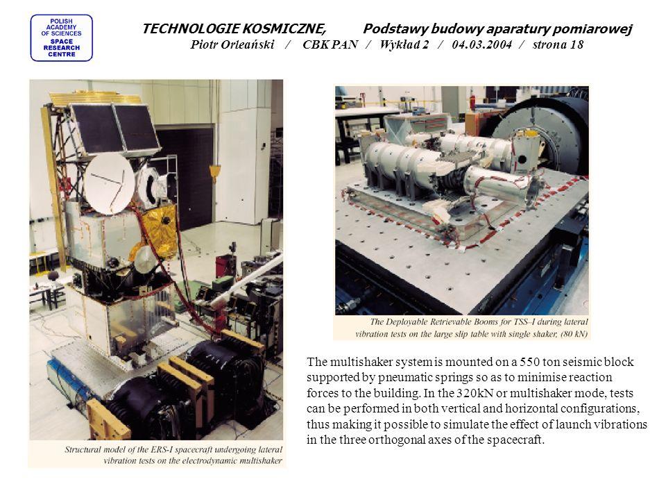 TECHNOLOGIE KOSMICZNE, Podstawy budowy aparatury pomiarowej Piotr Orleański / CBK PAN / Wykład 2 / 04.03.2004 / strona 18