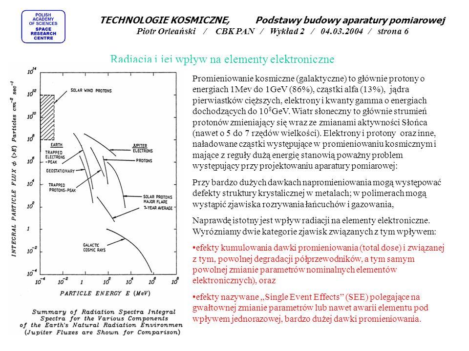 Radiacja i jej wpływ na elementy elektroniczne