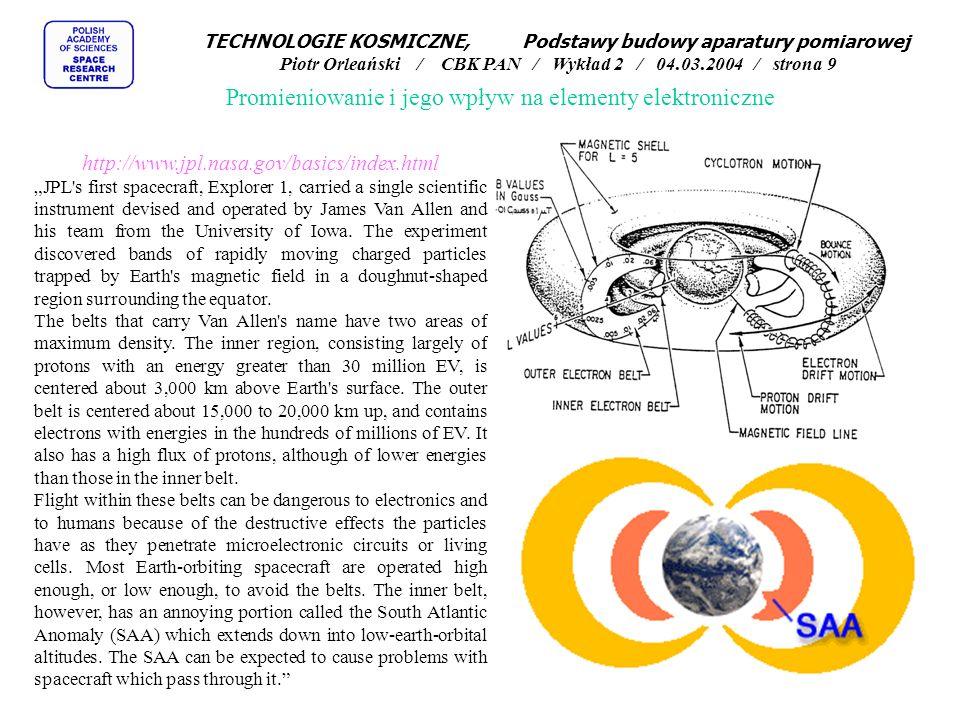 Promieniowanie i jego wpływ na elementy elektroniczne