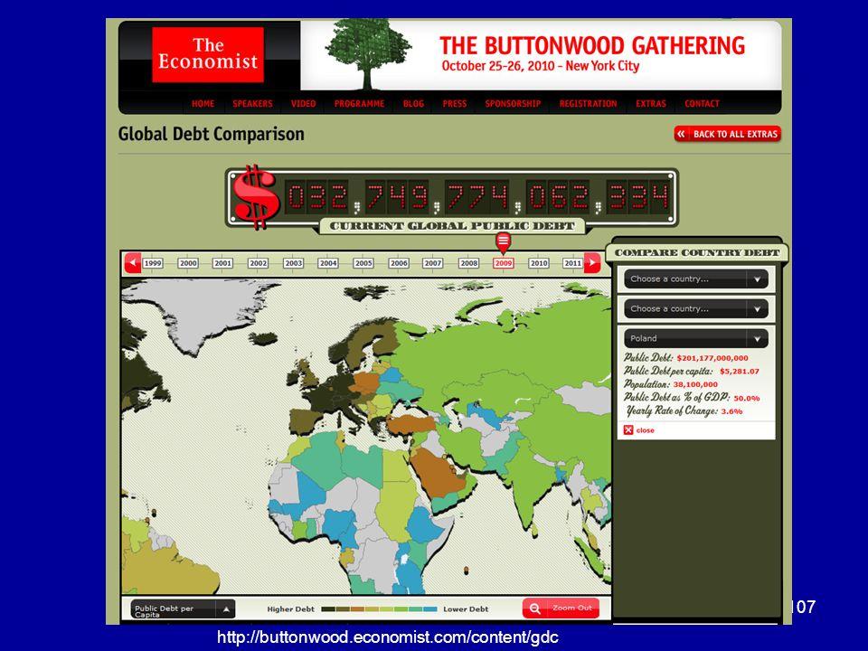 http://buttonwood.economist.com/content/gdc
