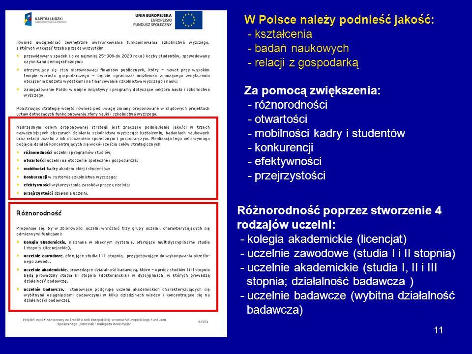 W Polsce należy podnieść jakość: