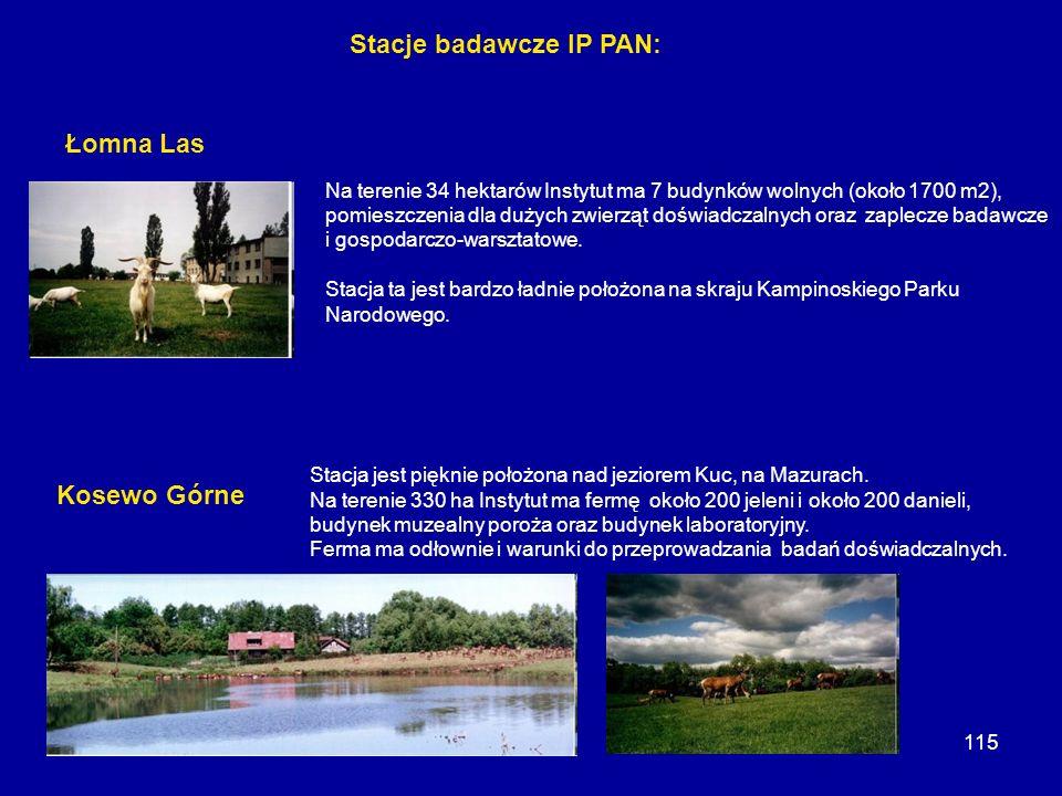 Stacje badawcze IP PAN: