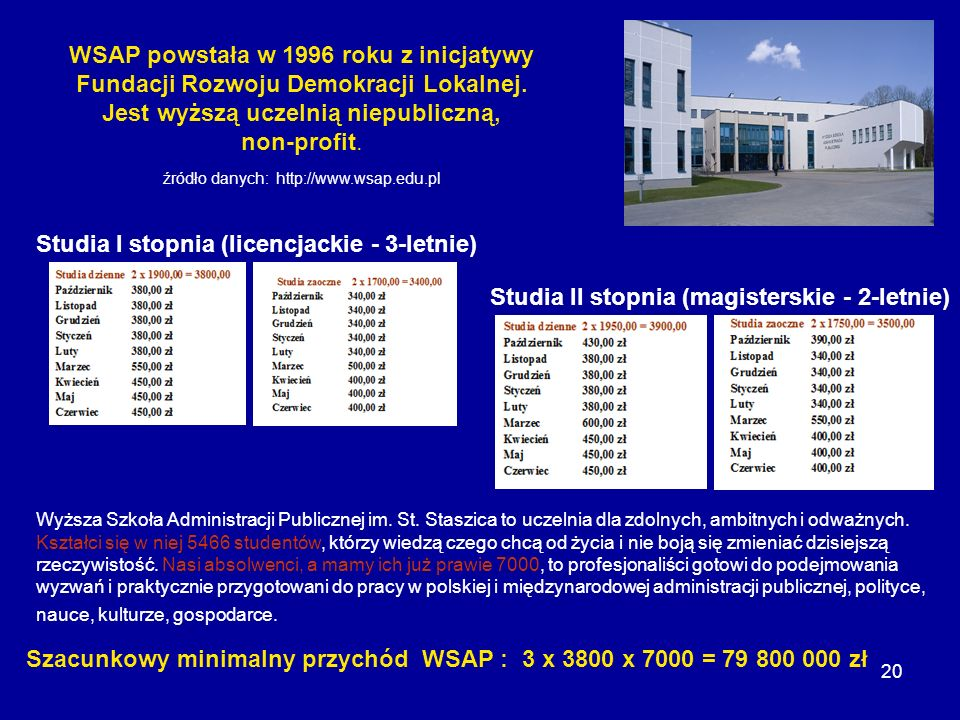 WSAP powstała w 1996 roku z inicjatywy