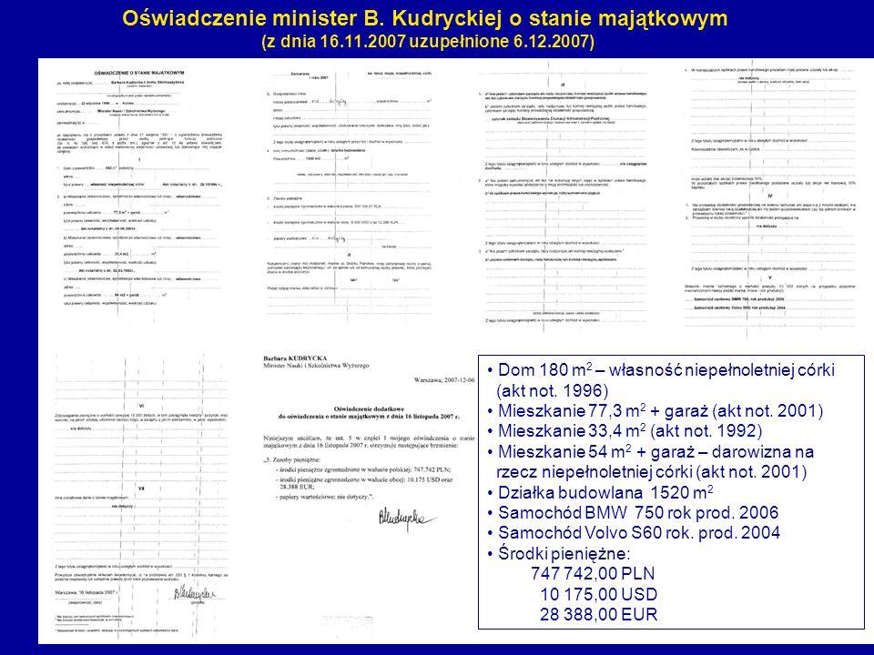 Oświadczenie minister B. Kudryckiej o stanie majątkowym