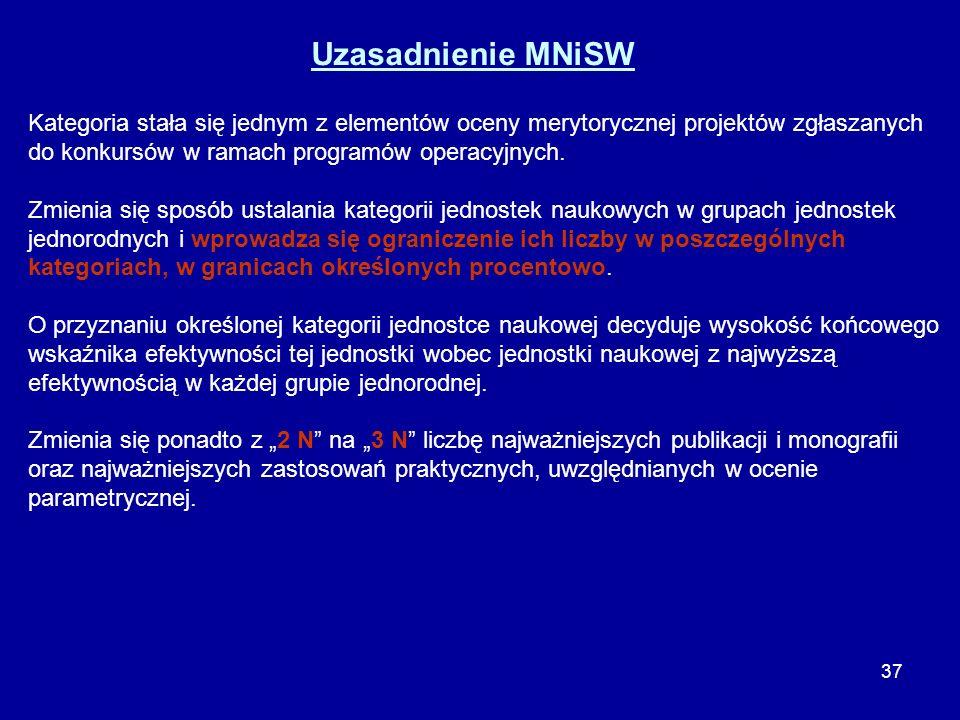 Uzasadnienie MNiSW Kategoria stała się jednym z elementów oceny merytorycznej projektów zgłaszanych.