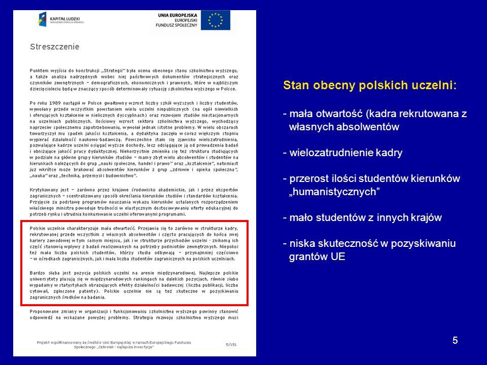 Stan obecny polskich uczelni: