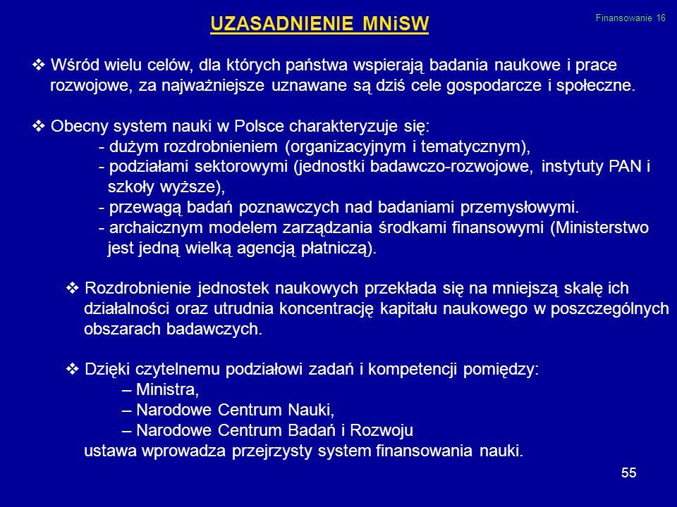 UZASADNIENIE MNiSW Finansowanie 16. Wśród wielu celów, dla których państwa wspierają badania naukowe i prace.