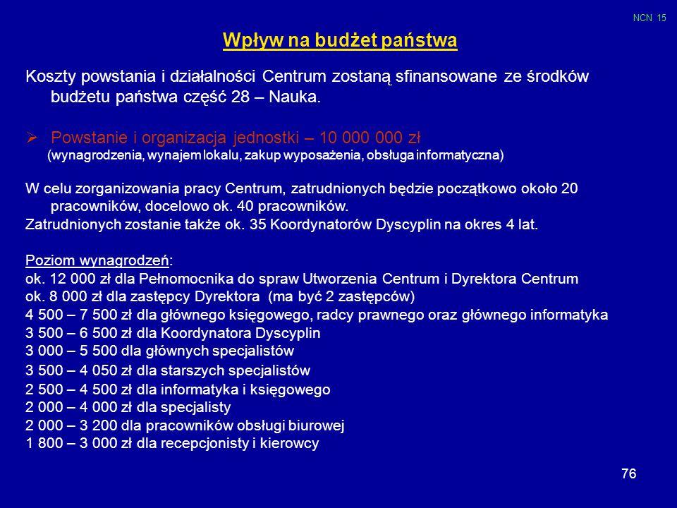 Wpływ na budżet państwa