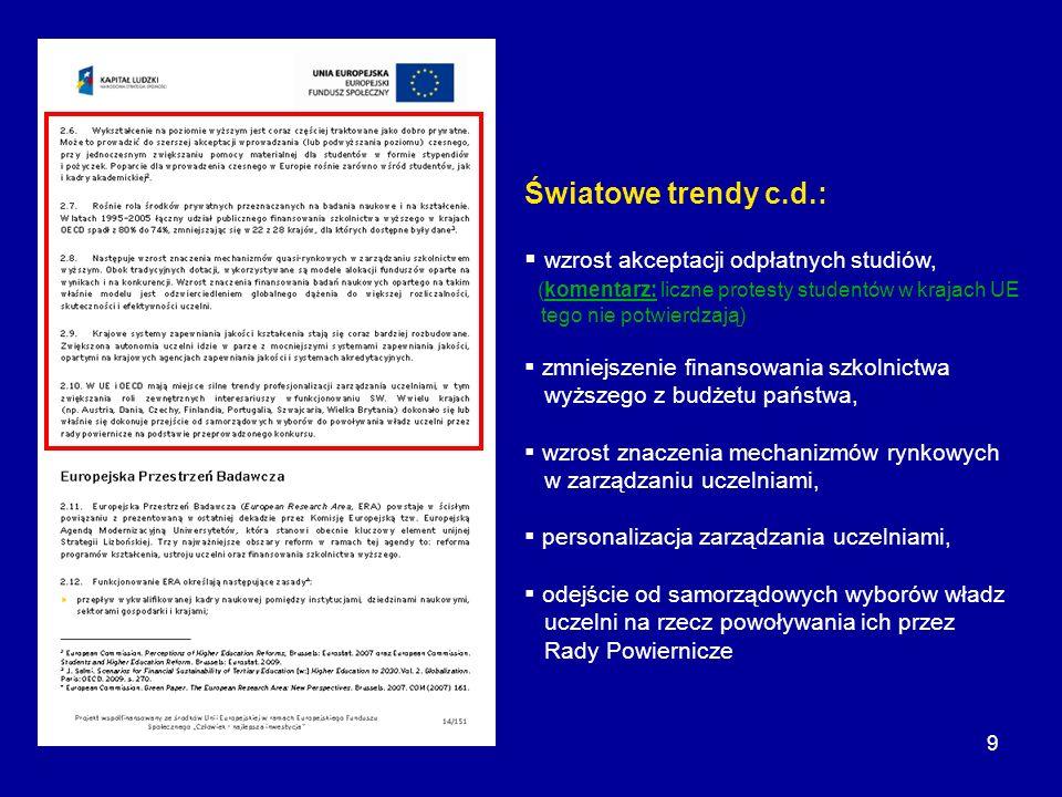 Światowe trendy c.d.: wzrost akceptacji odpłatnych studiów,