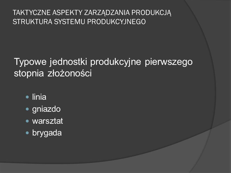 Typowe jednostki produkcyjne pierwszego stopnia złożoności