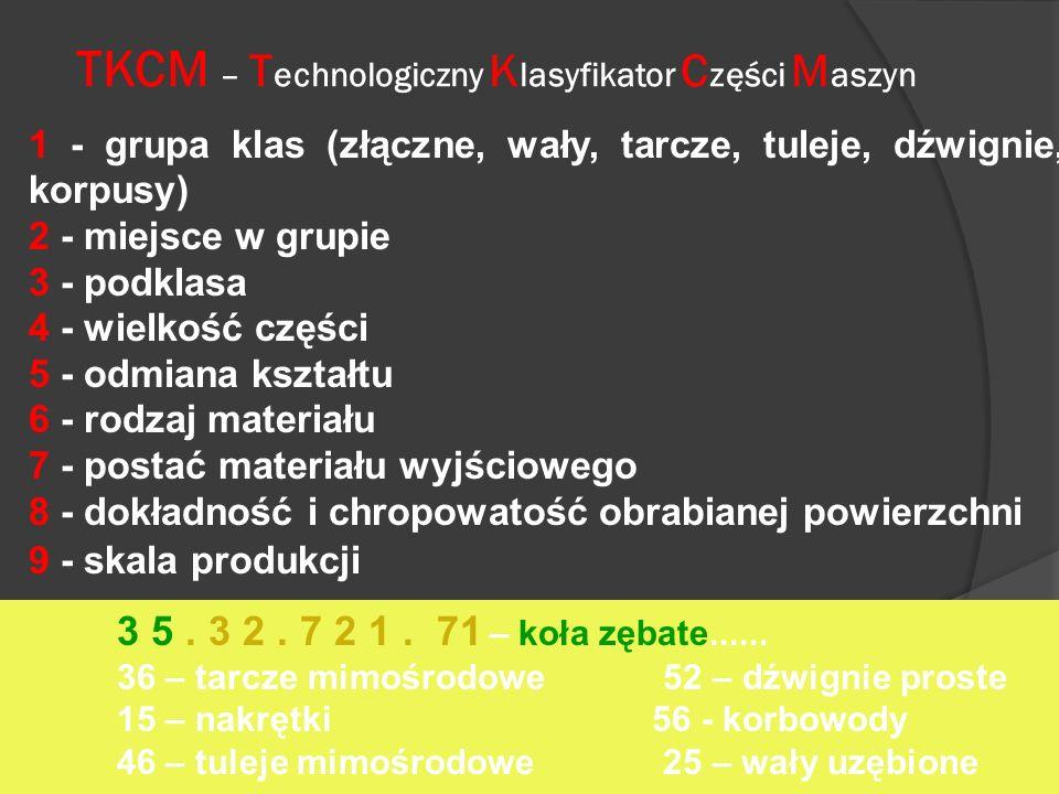 TKCM – Technologiczny Klasyfikator Części Maszyn