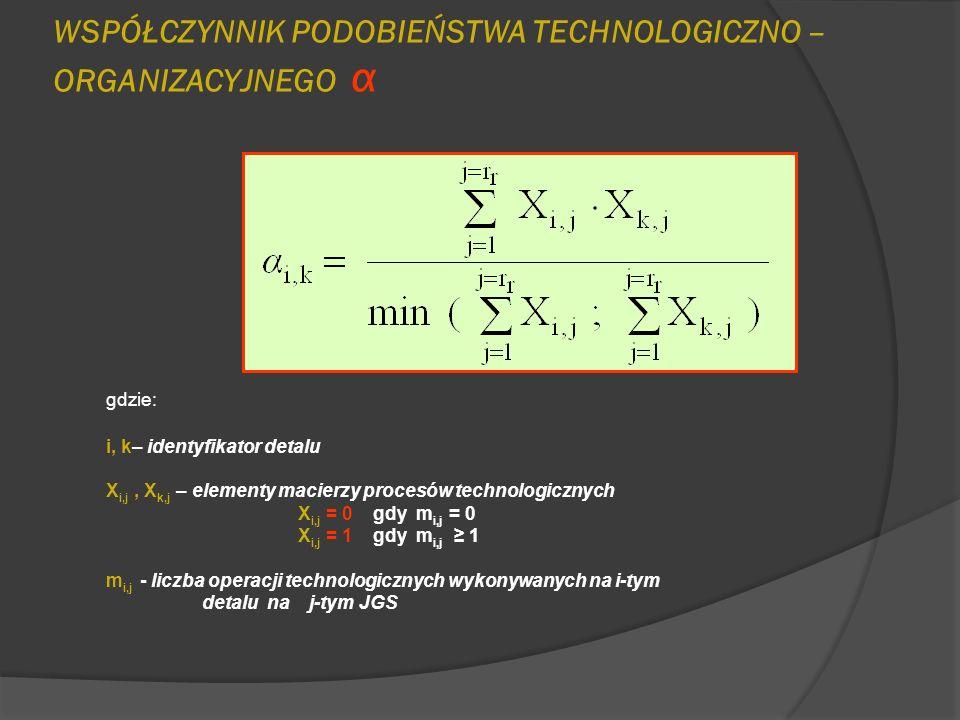 WSPÓŁCZYNNIK PODOBIEŃSTWA TECHNOLOGICZNO – ORGANIZACYJNEGO α