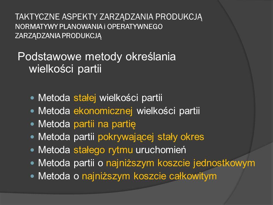 Podstawowe metody określania wielkości partii
