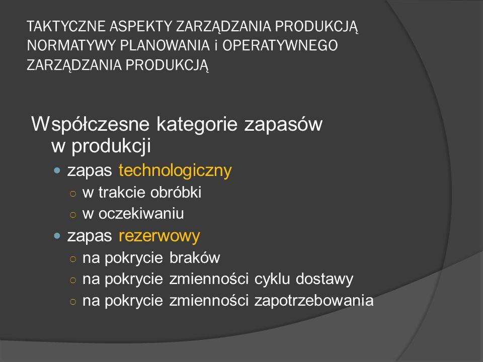 Współczesne kategorie zapasów w produkcji