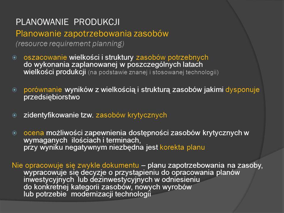 PLANOWANIE PRODUKCJI Planowanie zapotrzebowania zasobów (resource requirement planning)