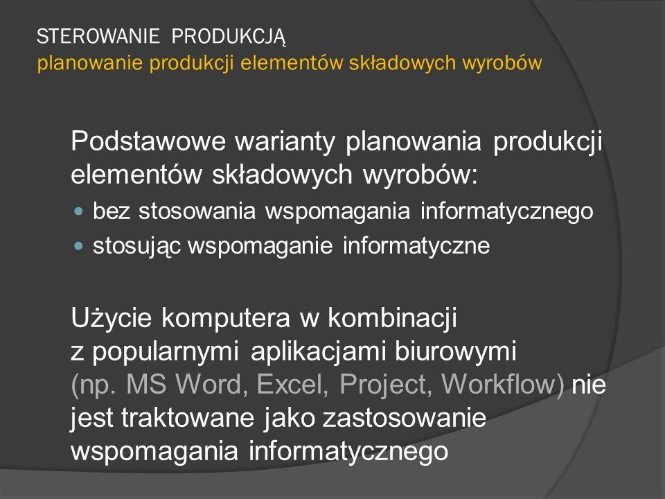 STEROWANIE PRODUKCJĄ planowanie produkcji elementów składowych wyrobów