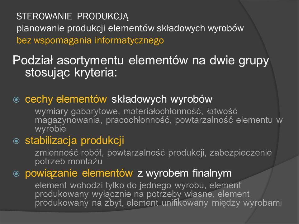 Podział asortymentu elementów na dwie grupy stosując kryteria: