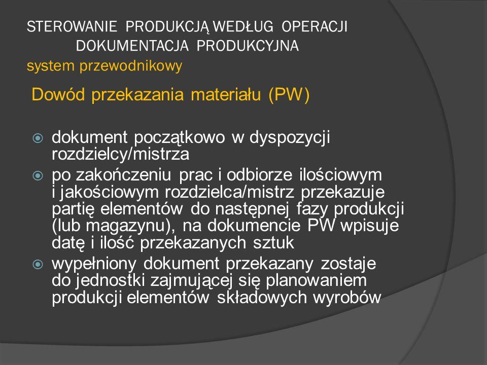 Dowód przekazania materiału (PW)