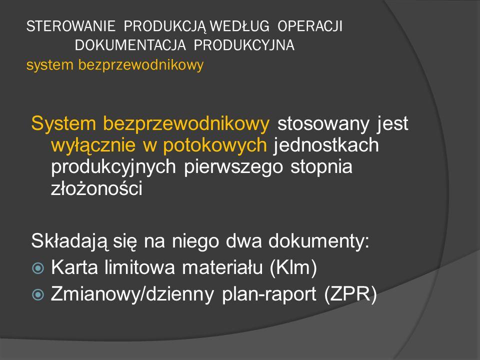 Składają się na niego dwa dokumenty: Karta limitowa materiału (Klm)