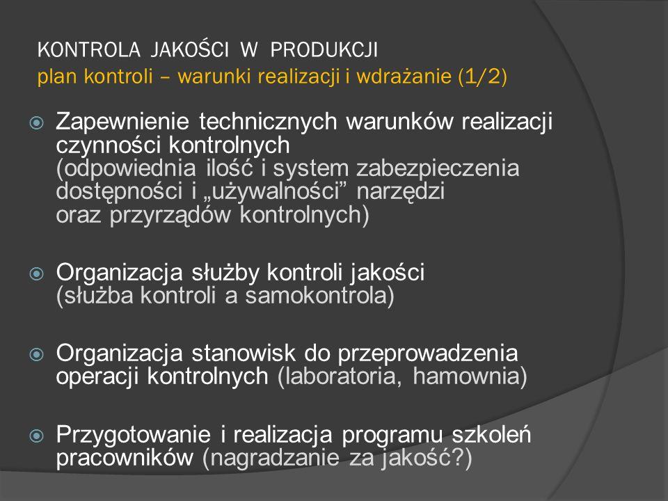 Organizacja służby kontroli jakości (służba kontroli a samokontrola)