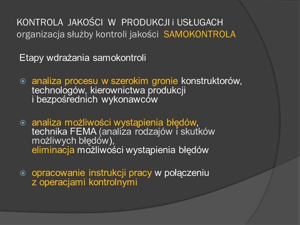 KONTROLA JAKOŚCI W PRODUKCJI i USŁUGACH organizacja służby kontroli jakości SAMOKONTROLA