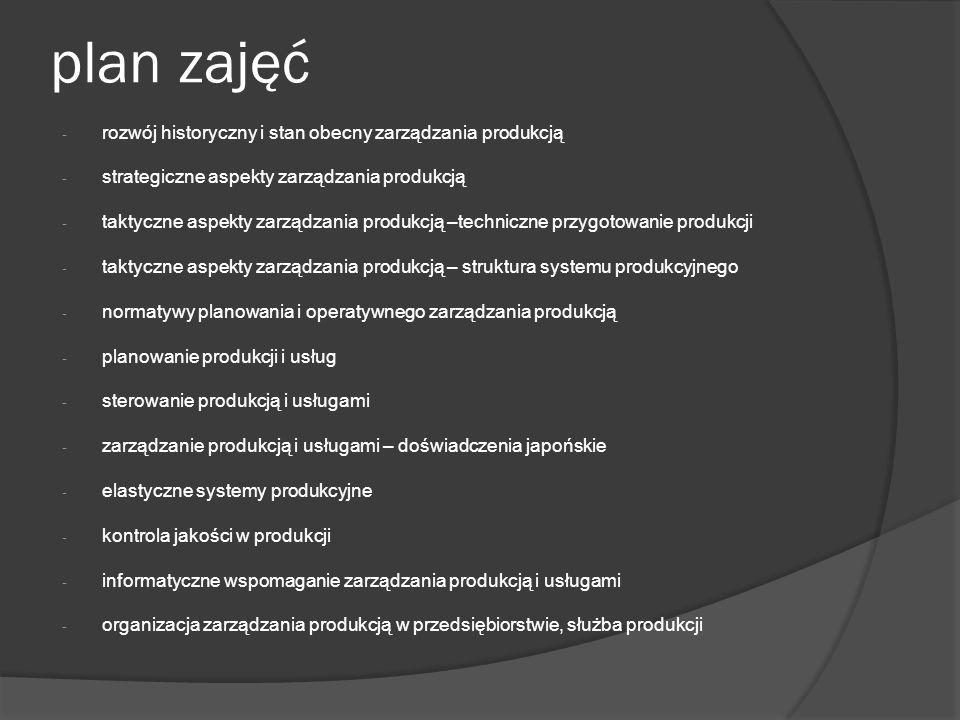 plan zajęć rozwój historyczny i stan obecny zarządzania produkcją
