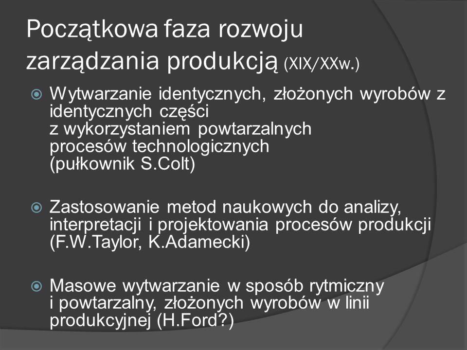 Początkowa faza rozwoju zarządzania produkcją (XIX/XXw.)