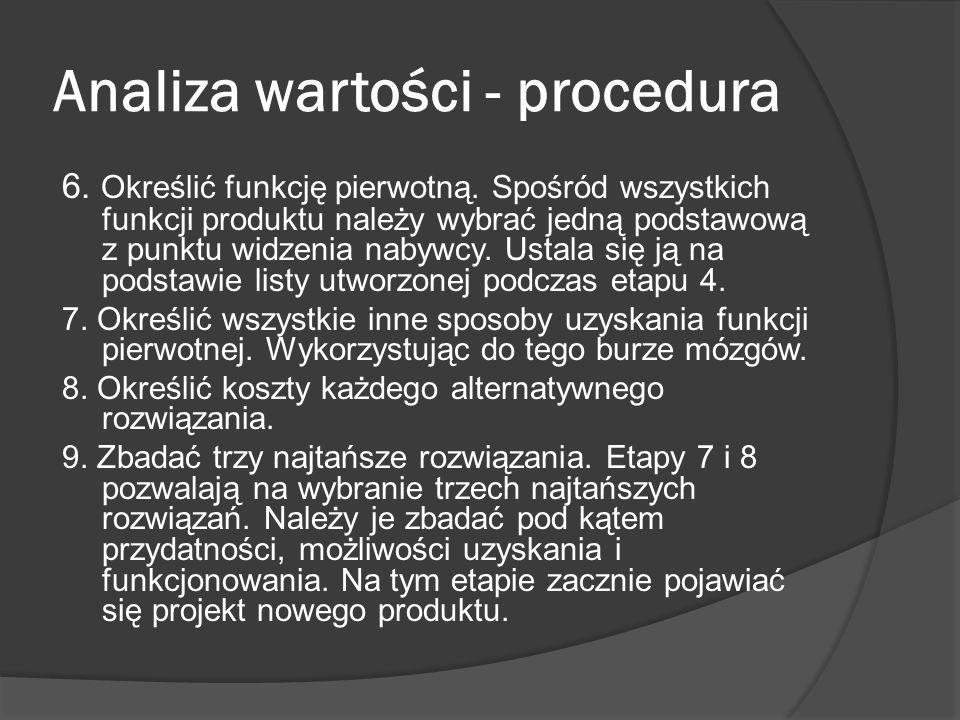 Analiza wartości - procedura
